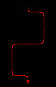 GBT-Takt 2